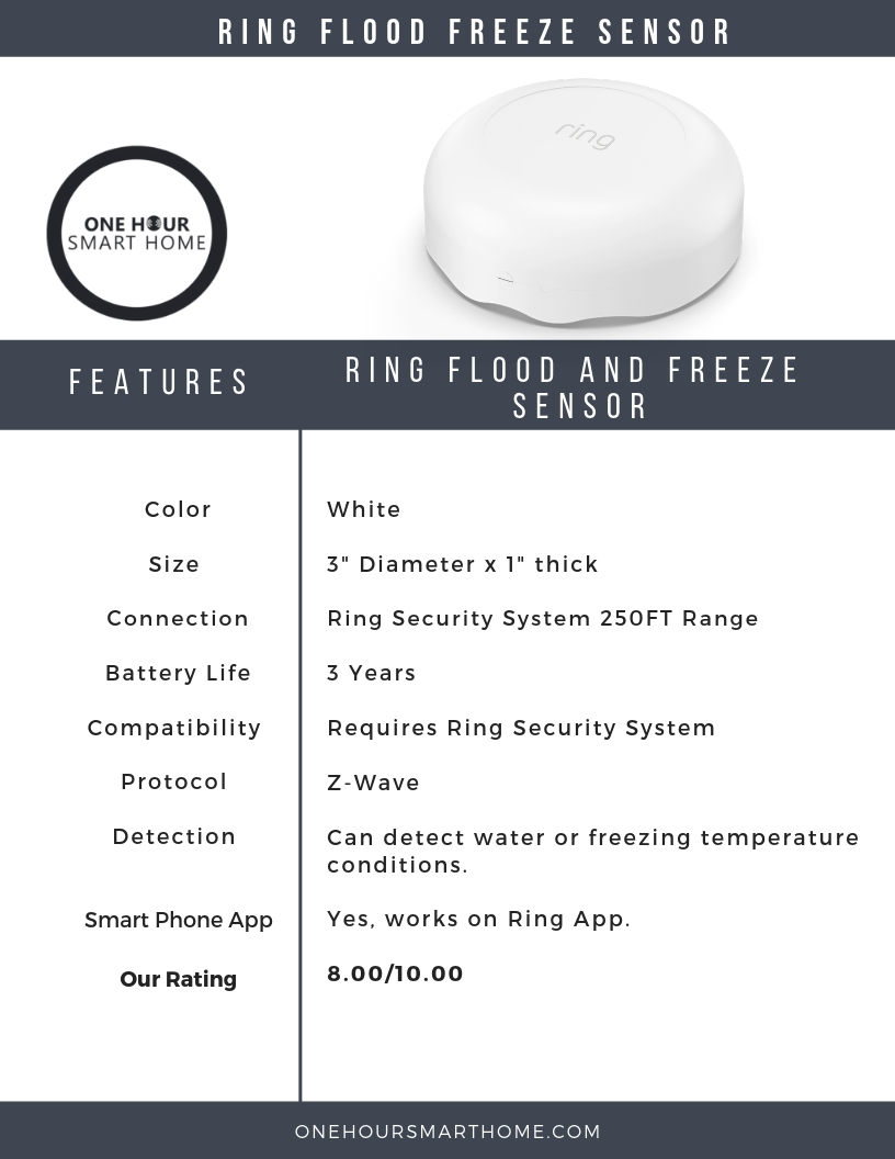 Ring Flood And Freeze Sensor  Review