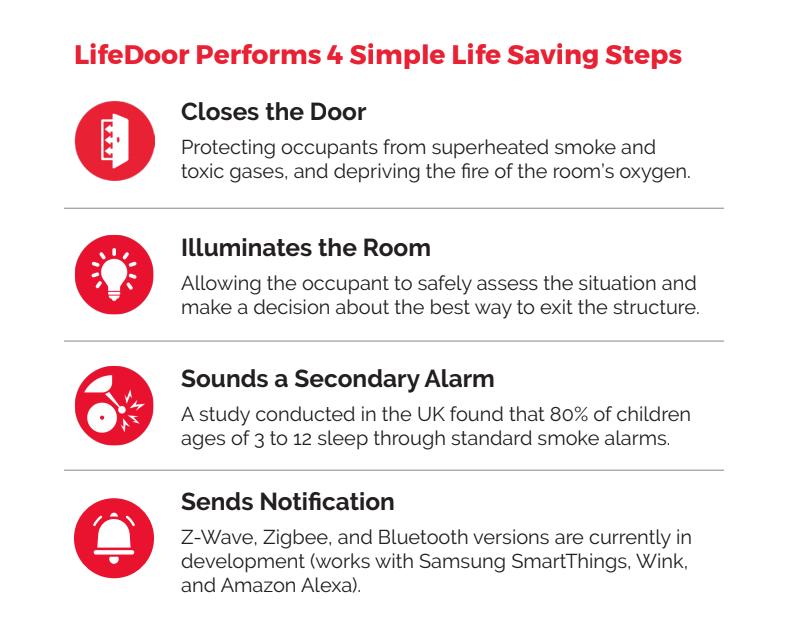 How Lifedoor Works