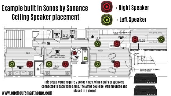 Sonos Wiring Diagram (1).jpg