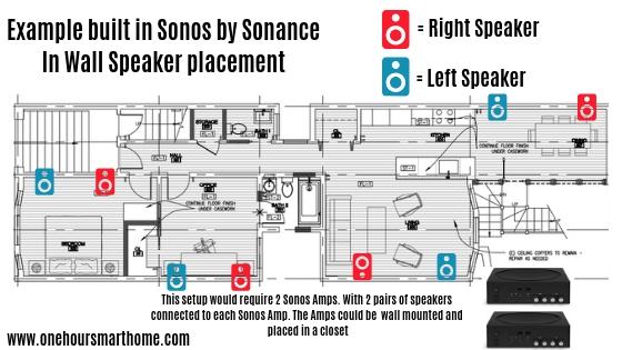Sonos Wiring Diagram (2).jpg