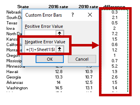 figure 5 - select the error bar values.png