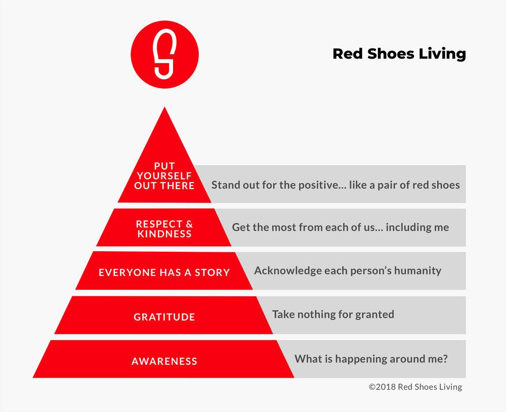 Red Shoes Living pyramid.jpg