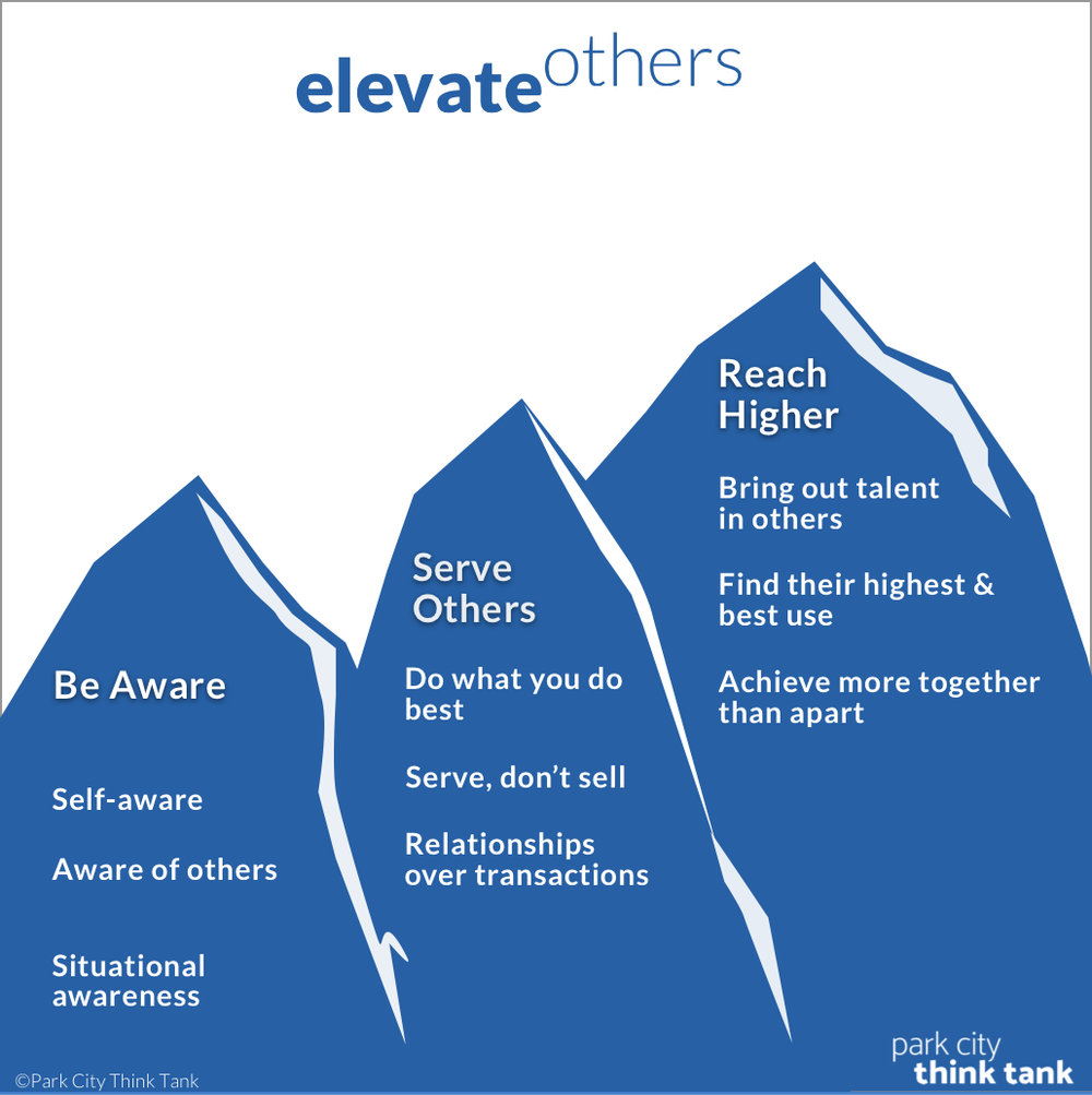 elevate others home page box.jpg