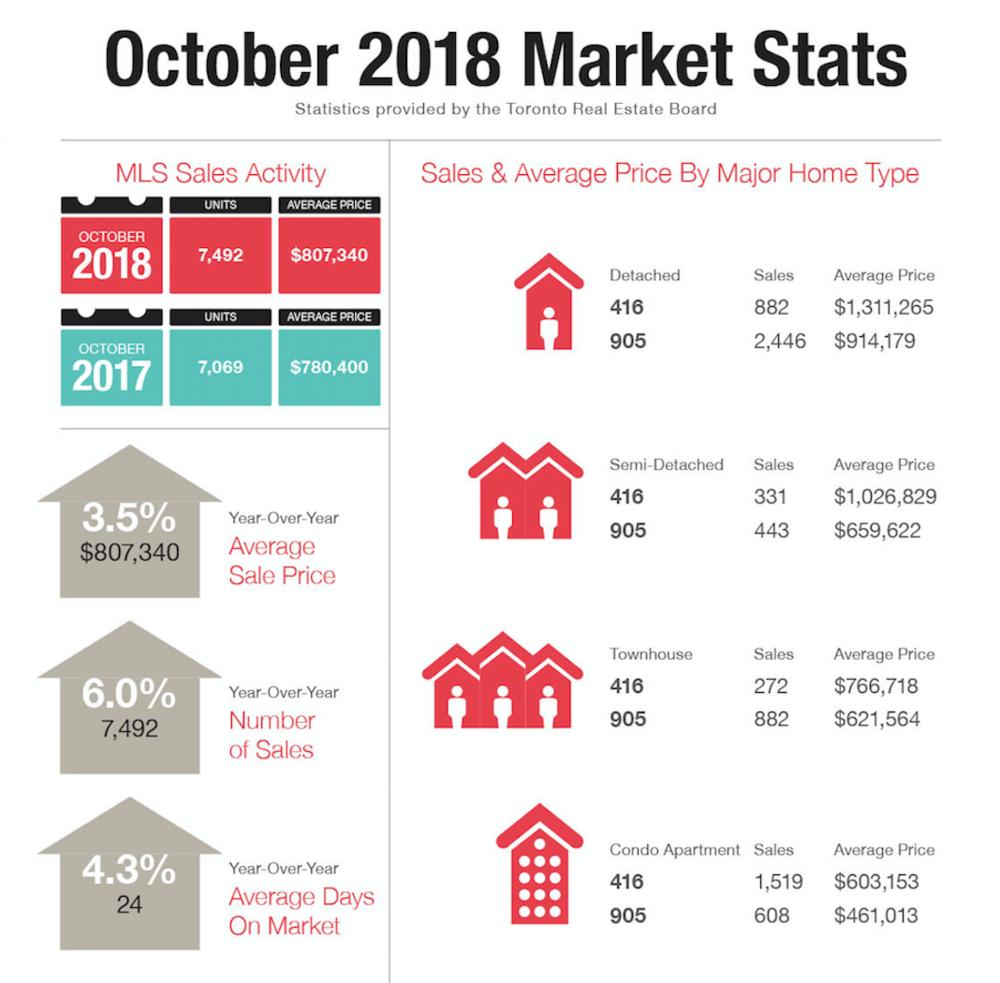 Luba+Beley+October+Market+Report.png