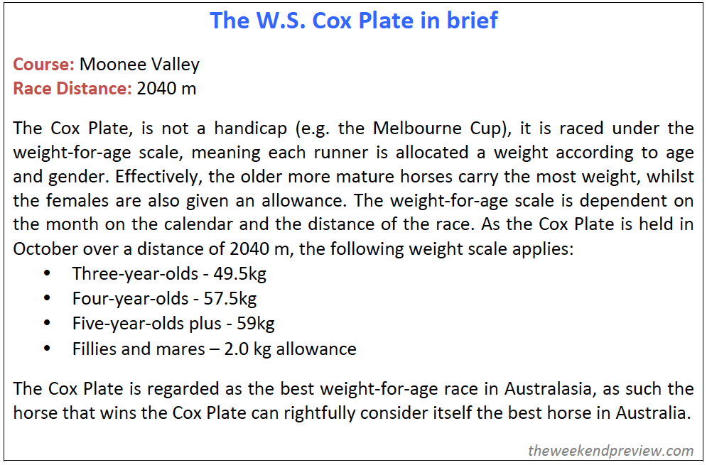 Cox_Plate_Figure_3.png