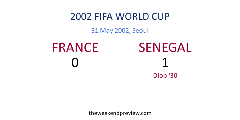 Figure-1: 2002 FIFA World Cup, France vs. Senegal