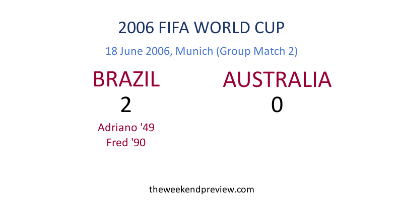 Figure-4:  2006 FIFA World Cup, Brazil vs. Australia