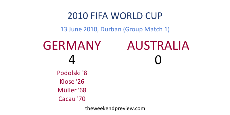 Figure-5:  2010 FIFA World Cup, Germany vs. Australia
