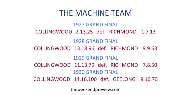 Figure-1: The Machine Team 1927-1930
