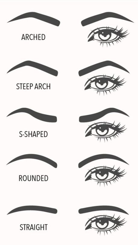 printable-eyebrow-shapes_8205.jpg