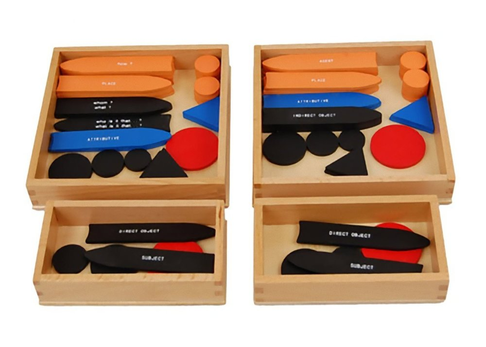 Sentence Analysis Set from amazon are 1 of the top 5 toys for Montessori on Amazon.