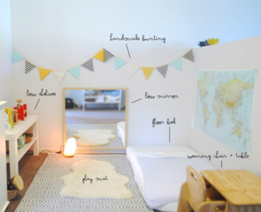 Montessori bedroom layout. A perfect example of how to arrange things in a baby, infant or toddler room to benefit from Montessori