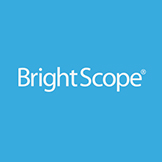 BrightScope Financial Professional & Advice