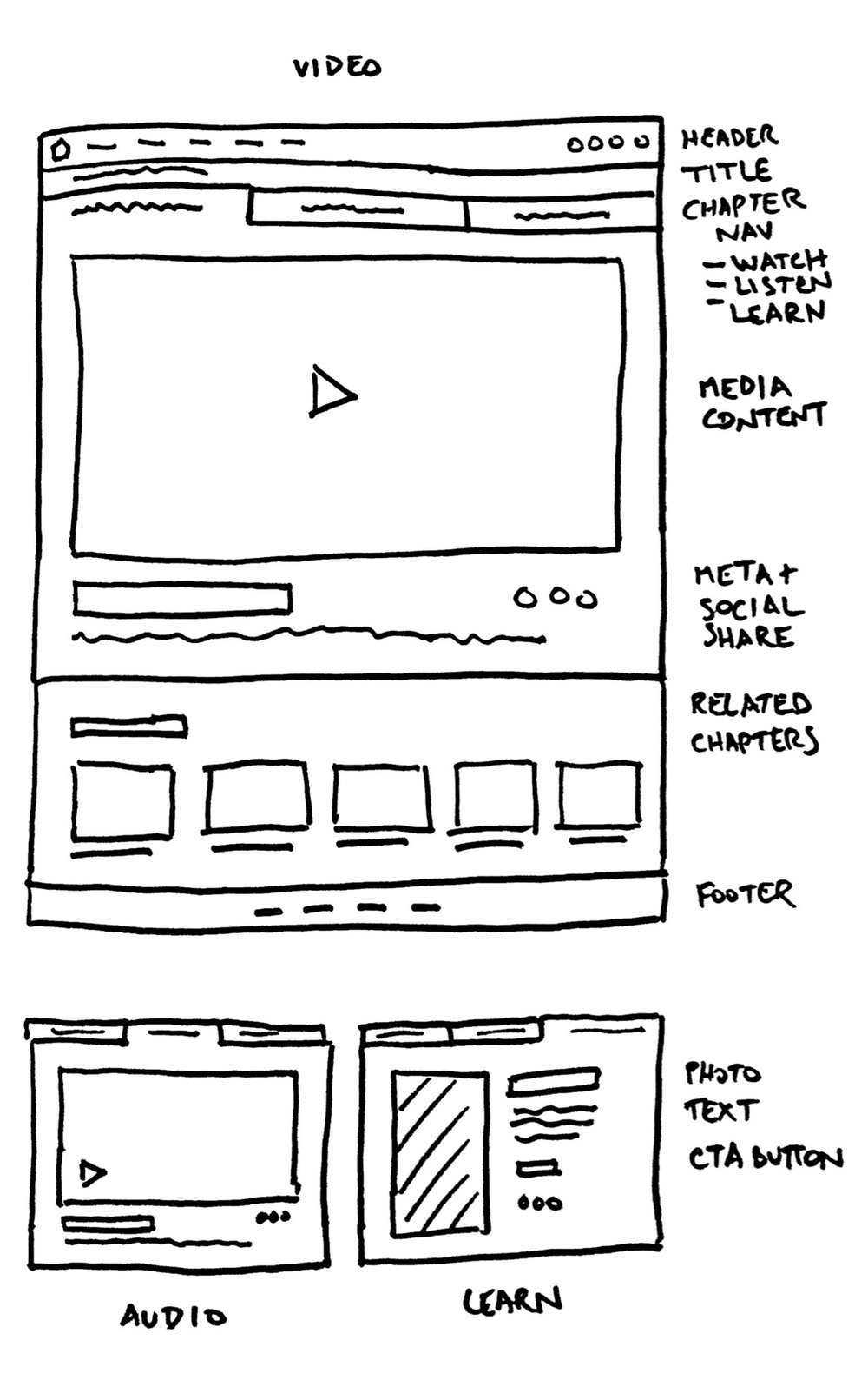 IA_Sketch_V2.jpg
