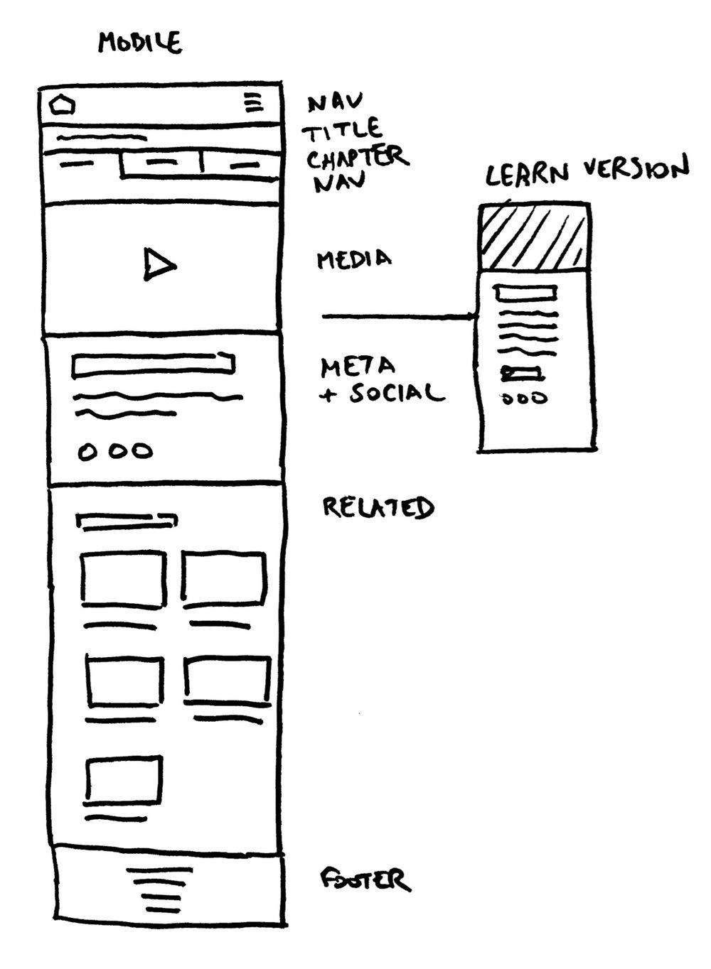 IA_Sketch_V2a.jpg
