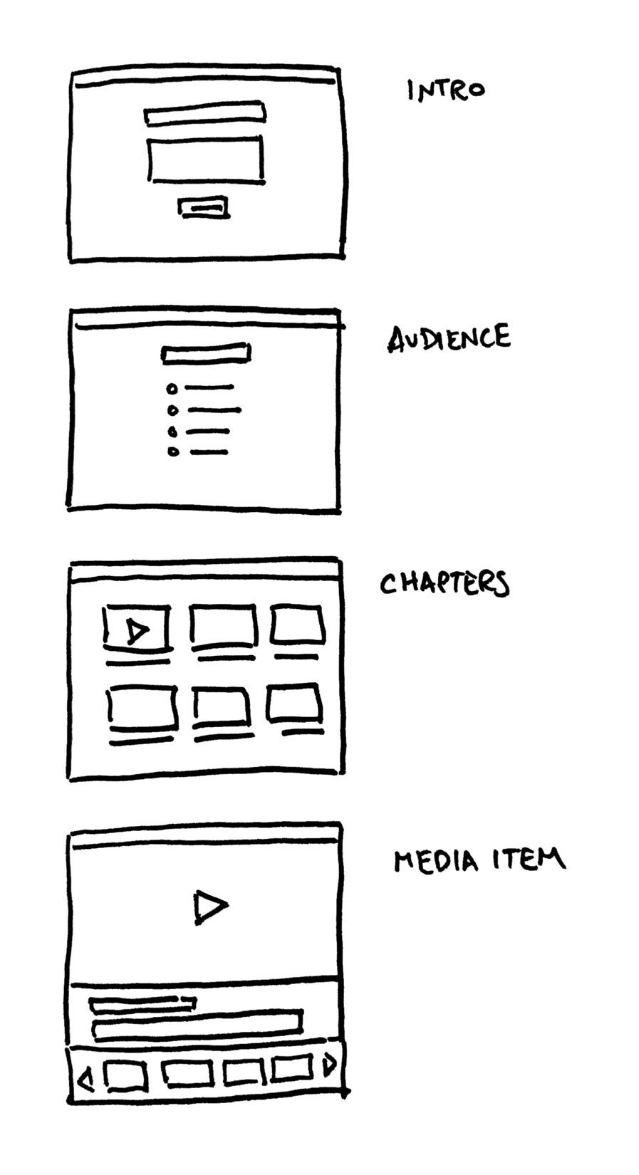 IA_Sketch_V1.jpg