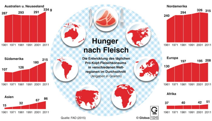 Globalisierung 3.png