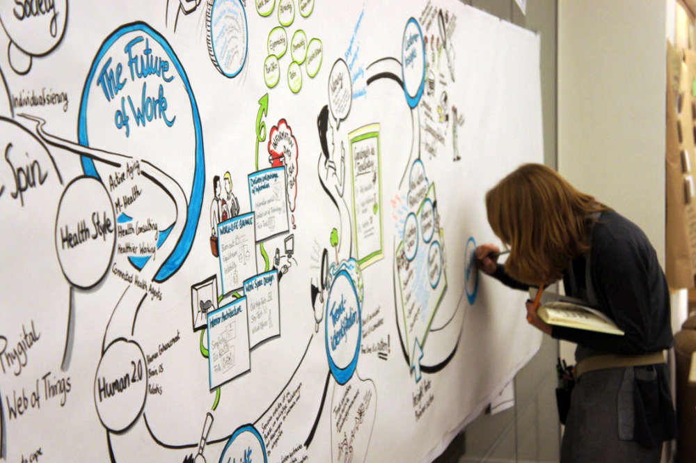Graphic Recording -
