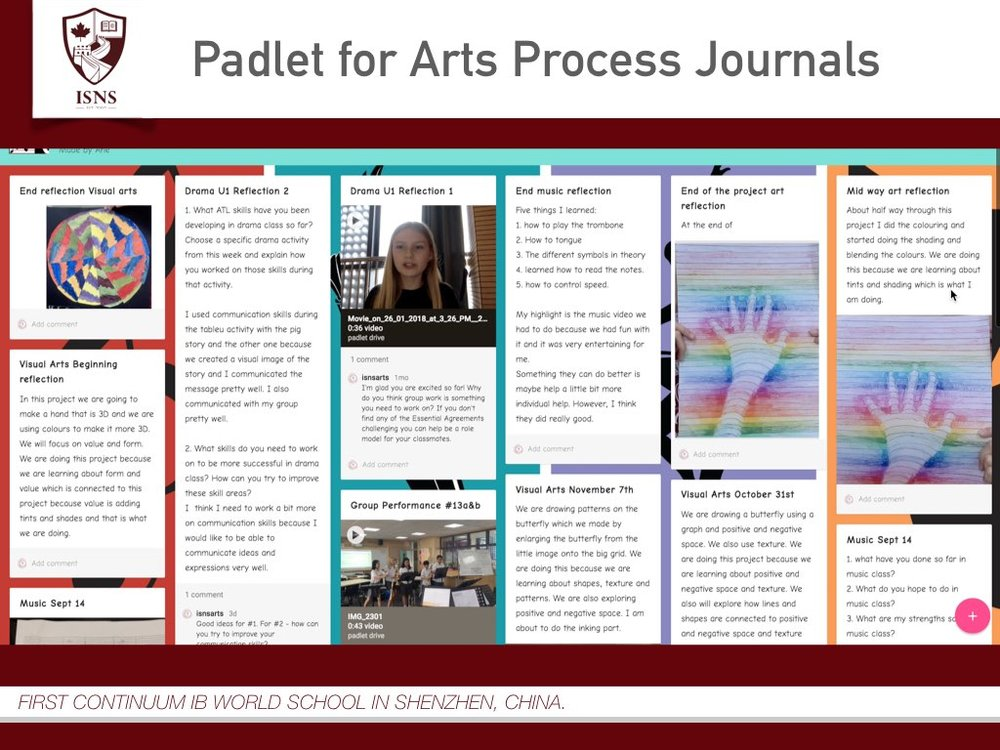 PAdlet for Arts Process Journals.004.jpeg