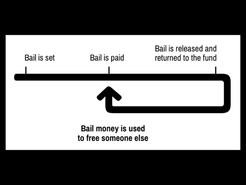bail p 3.001.jpg