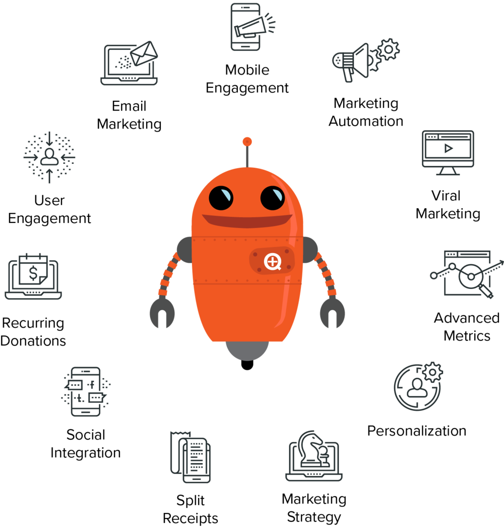 Isaac's advanced artificial intelligence and automation abilities saves you time and effort across any number of engagement activities.