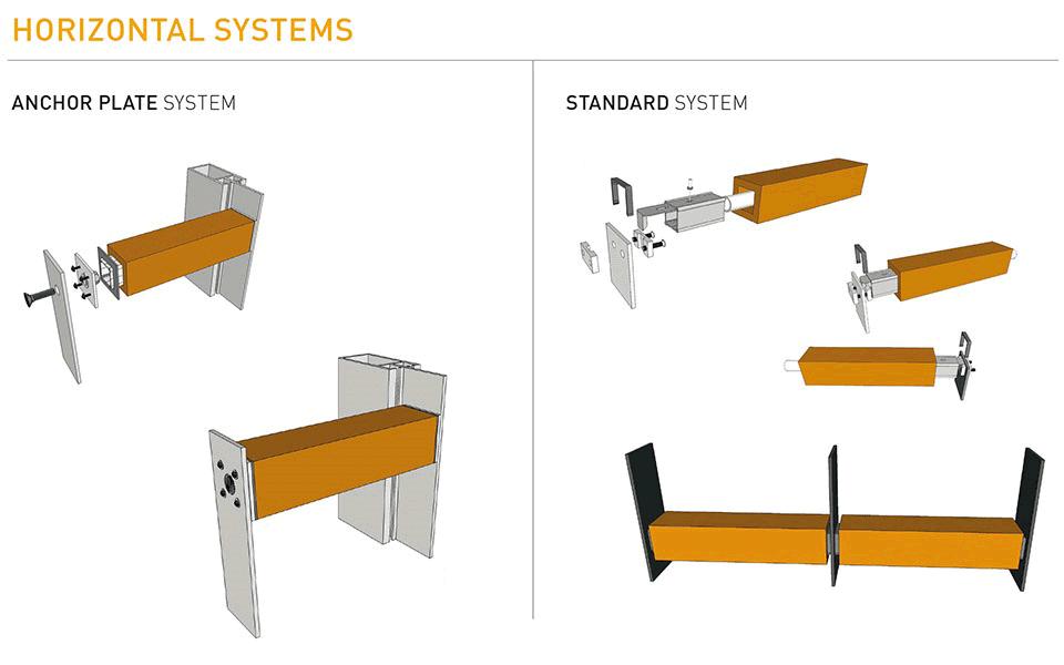 esquemassubestructurasbaguettes_horizontales.png