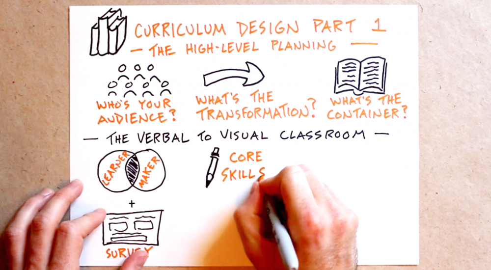 CurriculumDesignPart1Featured-1050x578.png