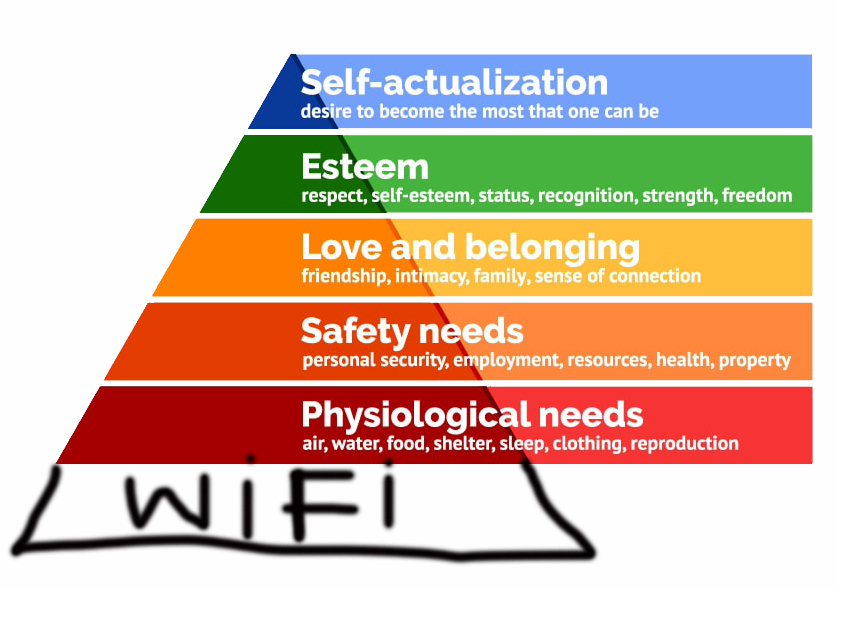 A new Maslow diagram