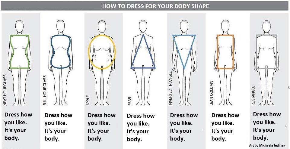 Body Shape.jpg