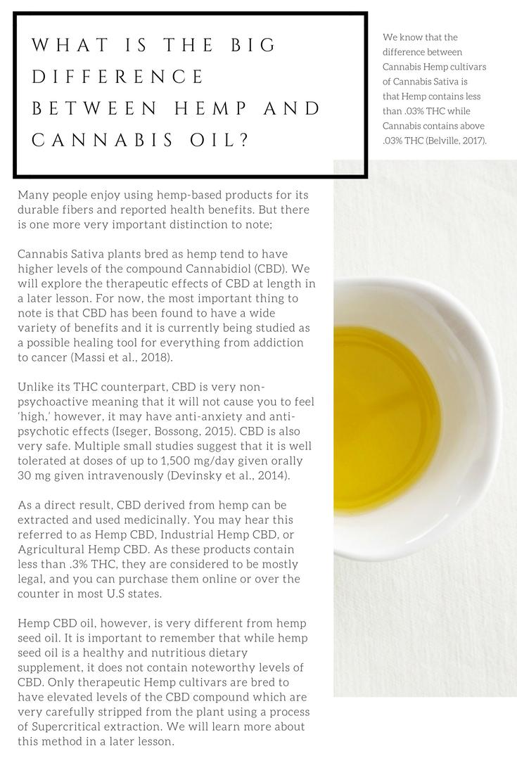 hemp cannabiscbd.png