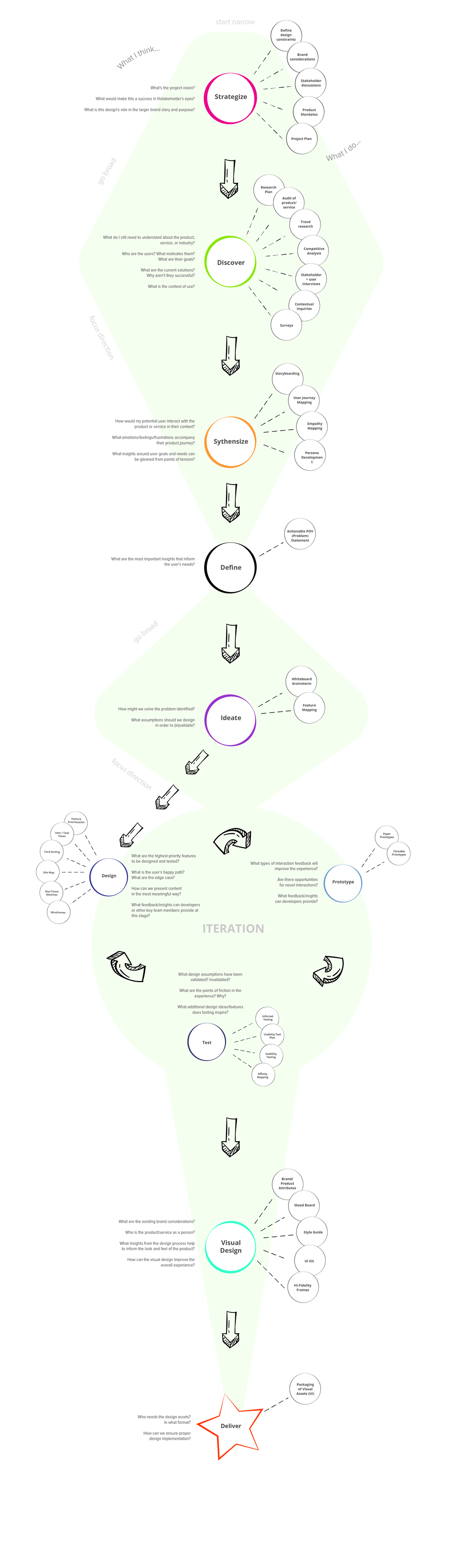 My Process 4@2x-100.jpg