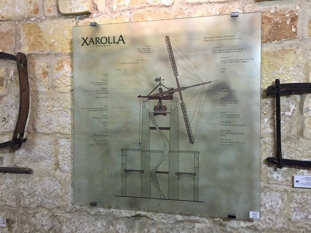 Xarolla Windmill plans in Zurrieq
