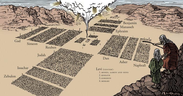 israeliteencampment.jpg