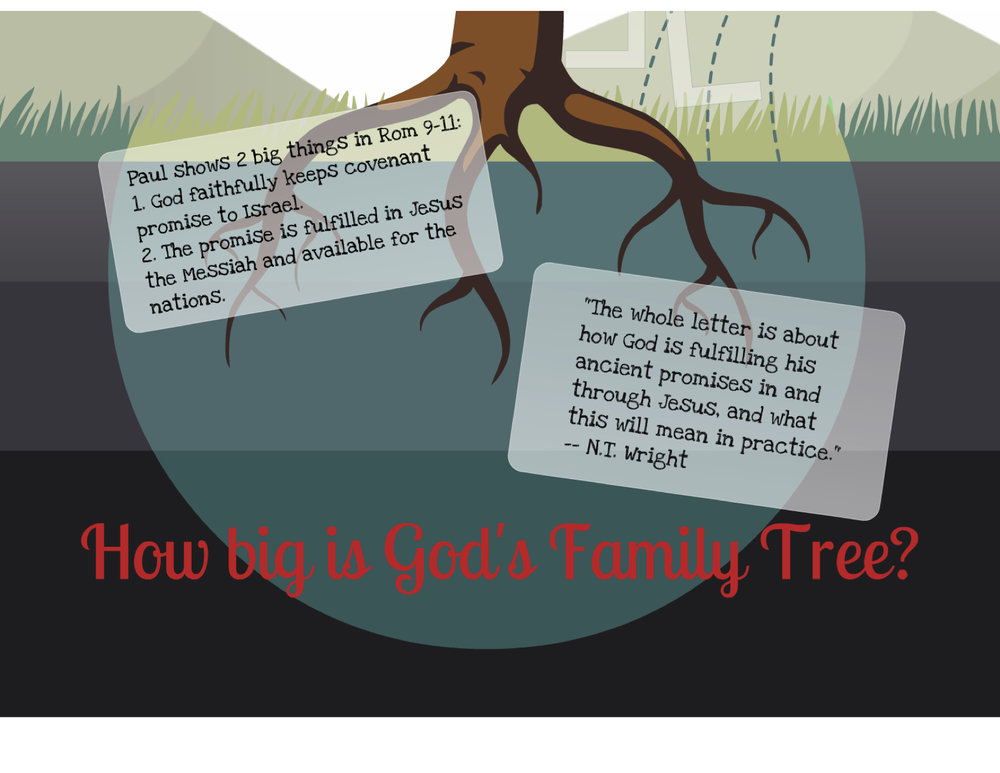 How big is God's family tree?.jpg