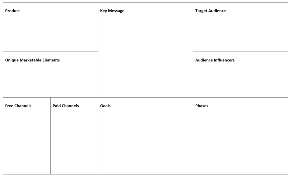 Marketing Canvas - Outline an entire marketing plan on one piece of a paper.