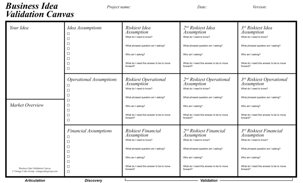 Business Validation CAnvas - A one page business idea validation plan.