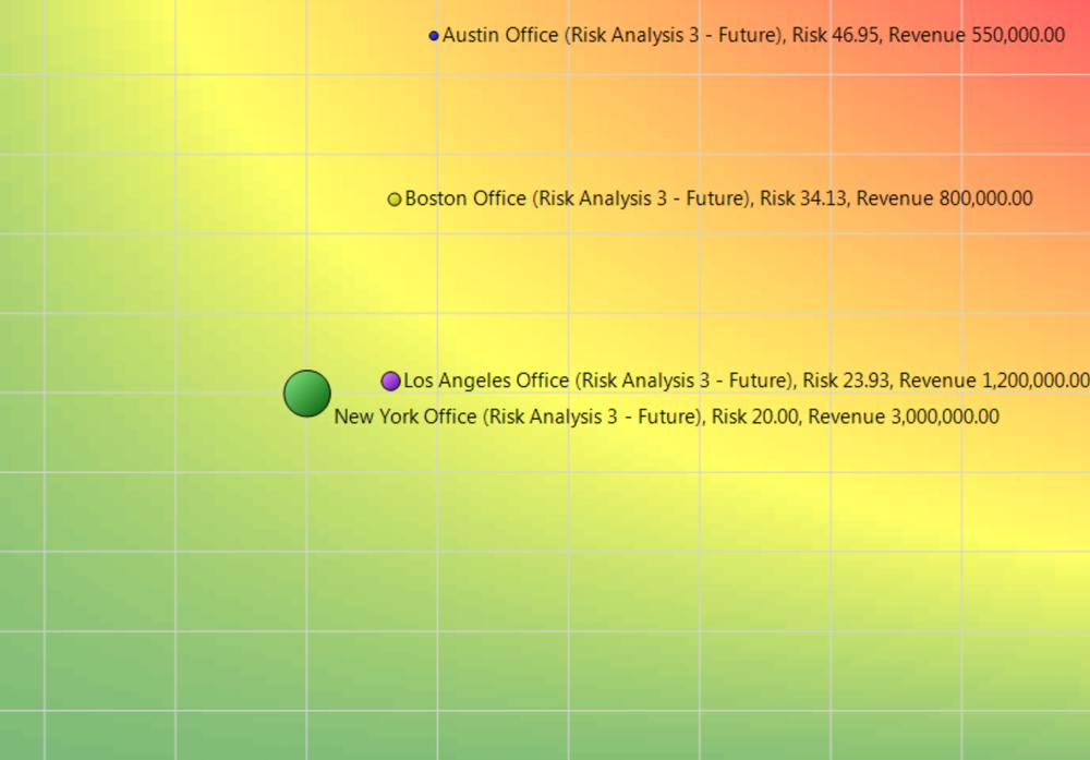 RiskAnalysisModule_Heatmap3.png