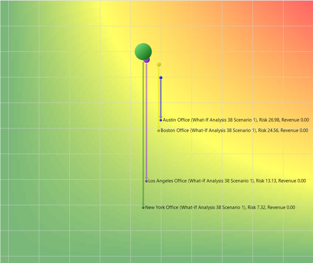 RiskAnalysis_ScenarioModelingMap.png