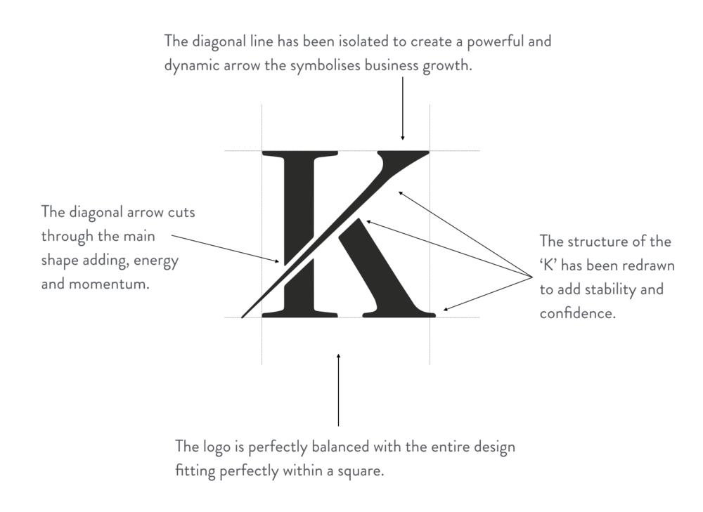 kelermedia brand logo