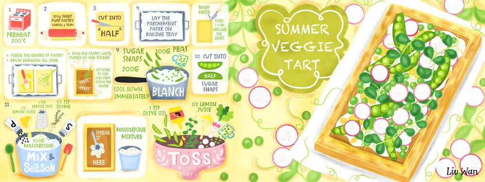 Liv Wan's Summer Veggie Tart