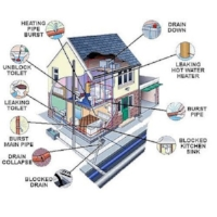 Home Inspection Tips