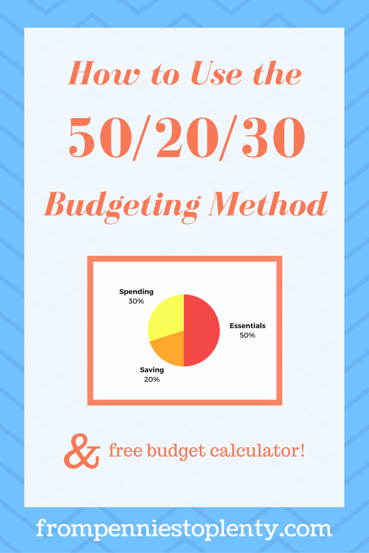 How to Use the 50/20/30 Budgeting Method