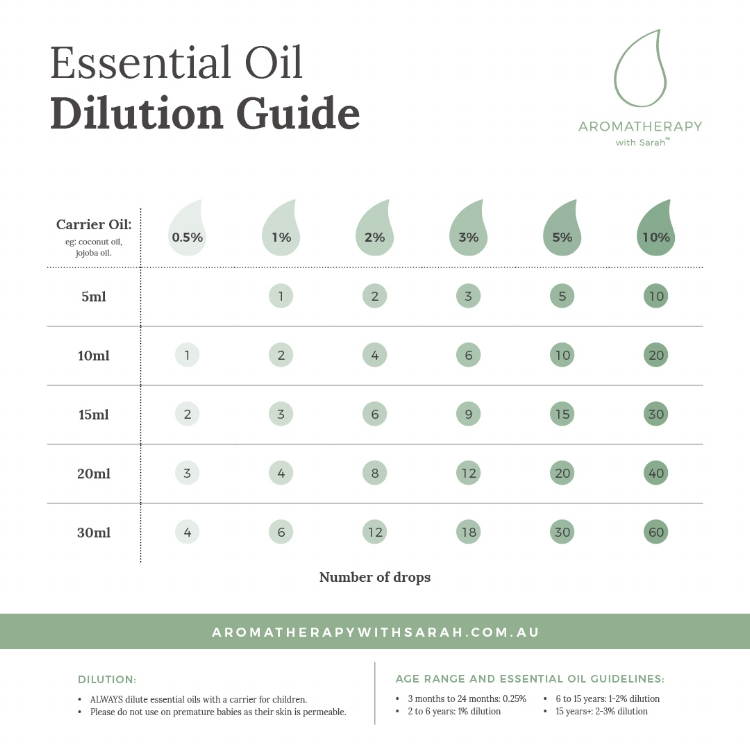 AWS Dilution Guide 1080px 03WEB.jpg