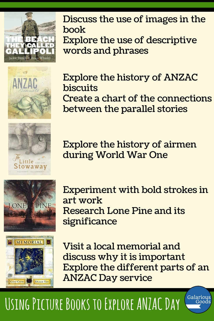 5 ANZAC Day Picture Books to Use in Your Classroom. A look at picture books and suitable activities for students in your classroom. A Galarious Goods blog post