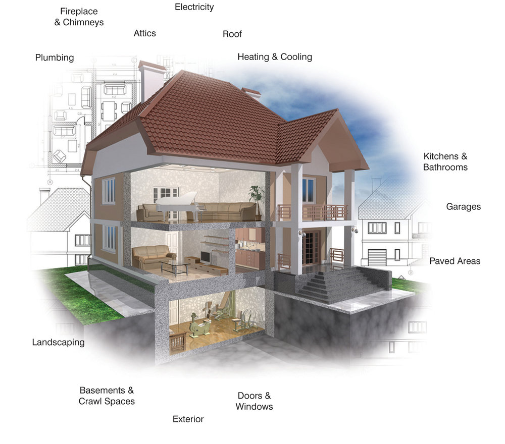 Full Home Inspection - A fully licensed and bonded home inspector will inspect your entire home. Depending on the strategy that we prescribe for your listing, we may recommend that the inspection only be seen by prospective buyers or by both the seller and buyers. An alternative is that the seller can make some repairs and provide an annotated report with indicated repairs.