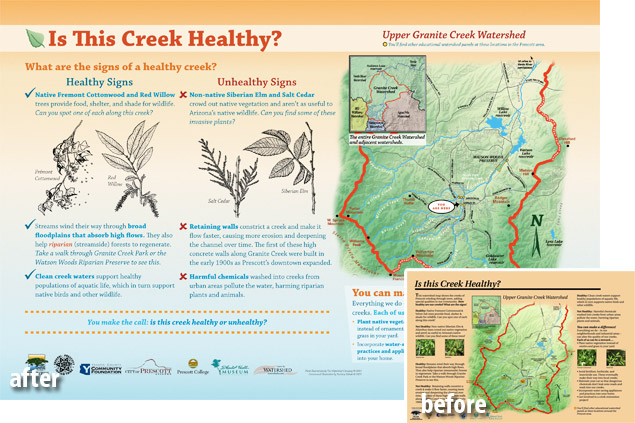 We updated the style and layout of an existing interpretive sign for the organization Prescott Creeks in Arizona.