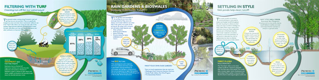 Green Landscape Interpretive Signs by The Watershed Company, Premera Blue Cross