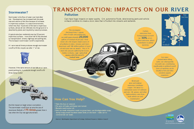 Interpretive Sign about street and transportation stormwater impacts, by The Watershed Company.