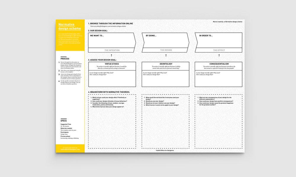 Empty normative design scheme template