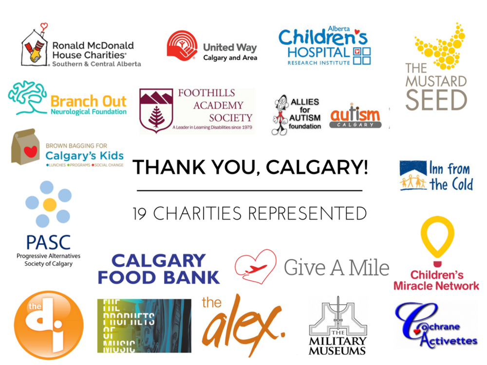 $5,100+ RAISED! - WOW WHAT A FIRST YEAR! IT WAS A TOUGH JOB BUT SOMEONE HAD TO DO IT. CALGARY, THANKS TO YOUR DEDICATED BEER TASTING AND EATING OF DELICIOUS THINGS, YOU HELPED RAISE OVER $5,100 FOR 19 DIFFERENT LOCAL CHARITIES!